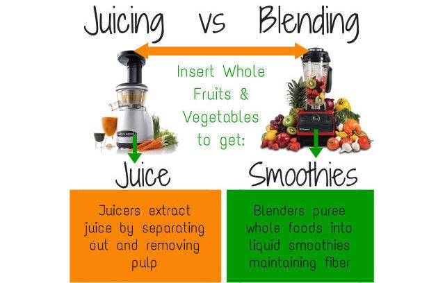 juice&blend